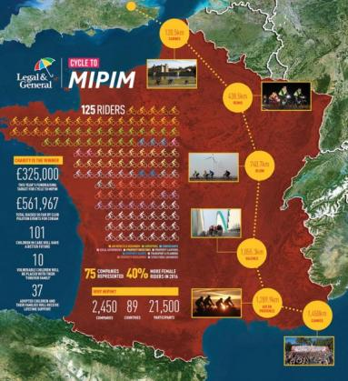 Graphic showing MIPIM route